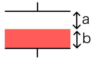 誘電 体 コンデンサー コンデンサの基礎知識(2) 種類・特徴・用途